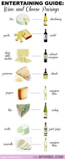 Cheese and Wine Pairings
