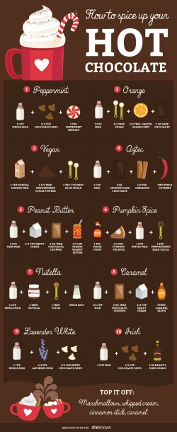 18 hot chocolate thmes